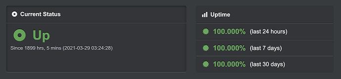 Screenshot 2021-06-16 at 14.35.37