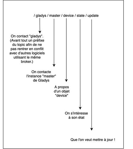 mqtt-explanation (1)