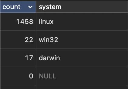 Screenshot 2020-09-17 at 10.06.06